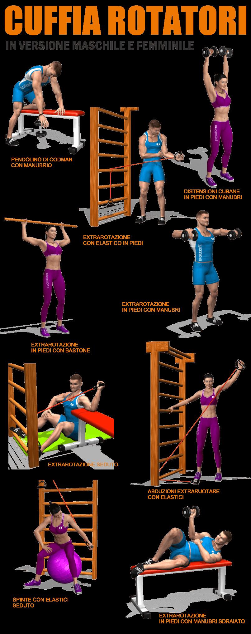 nuovi-esercizi-cuffia-rotatori-evolutionfit-step1