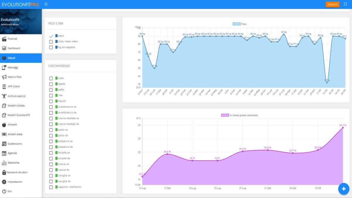 Screenshot grafici plicometria e misure