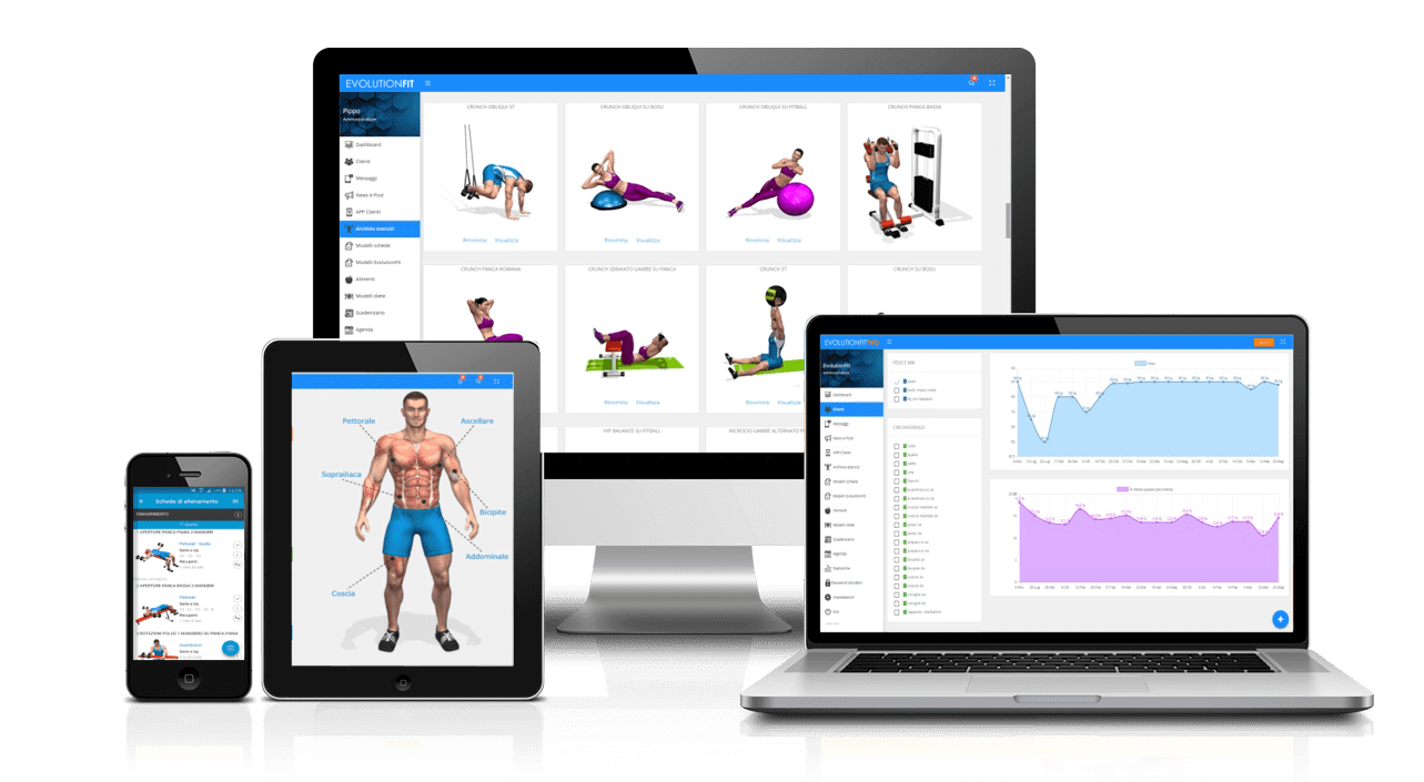 Software personal trainer pc, tablet, smartphone