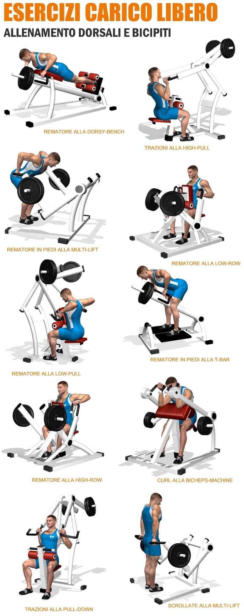 tutti-nuovi-esercizi-dorsali-macchine-carico-libero